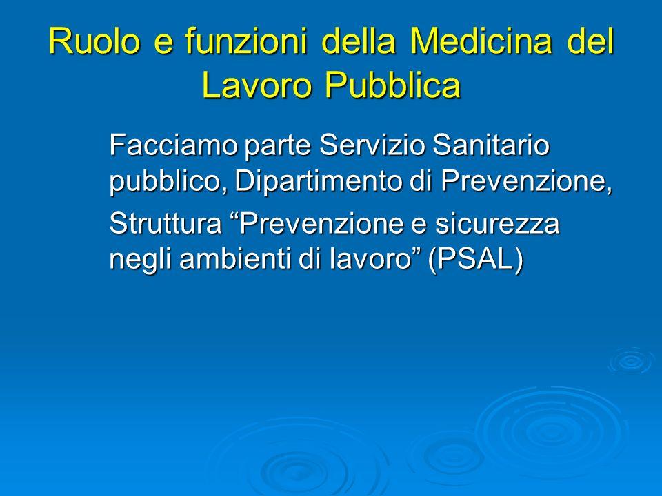 Ruolo e funzioni della Medicina del Lavoro Pubblica Facciamo parte Servizio Sanitario pubblico, Dipartimento di Prevenzione, Struttura Prevenzione e s