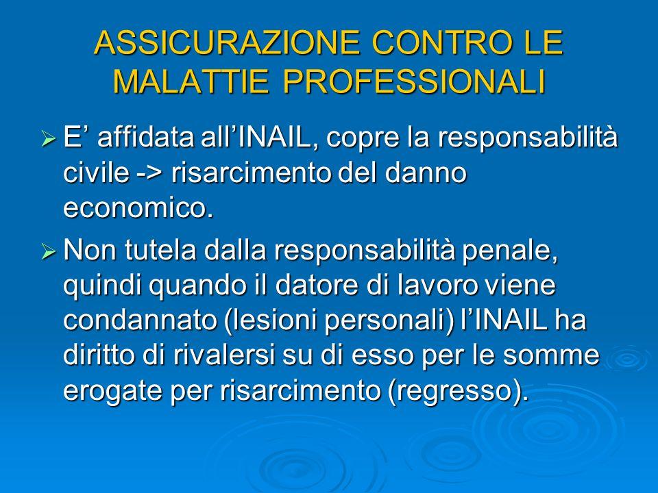 ASSICURAZIONE CONTRO LE MALATTIE PROFESSIONALI E affidata allINAIL, copre la responsabilità civile -> risarcimento del danno economico.