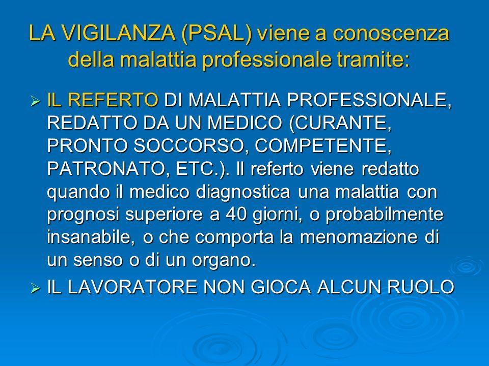 LA VIGILANZA (PSAL) viene a conoscenza della malattia professionale tramite: IL REFERTO DI MALATTIA PROFESSIONALE, REDATTO DA UN MEDICO (CURANTE, PRONTO SOCCORSO, COMPETENTE, PATRONATO, ETC.).
