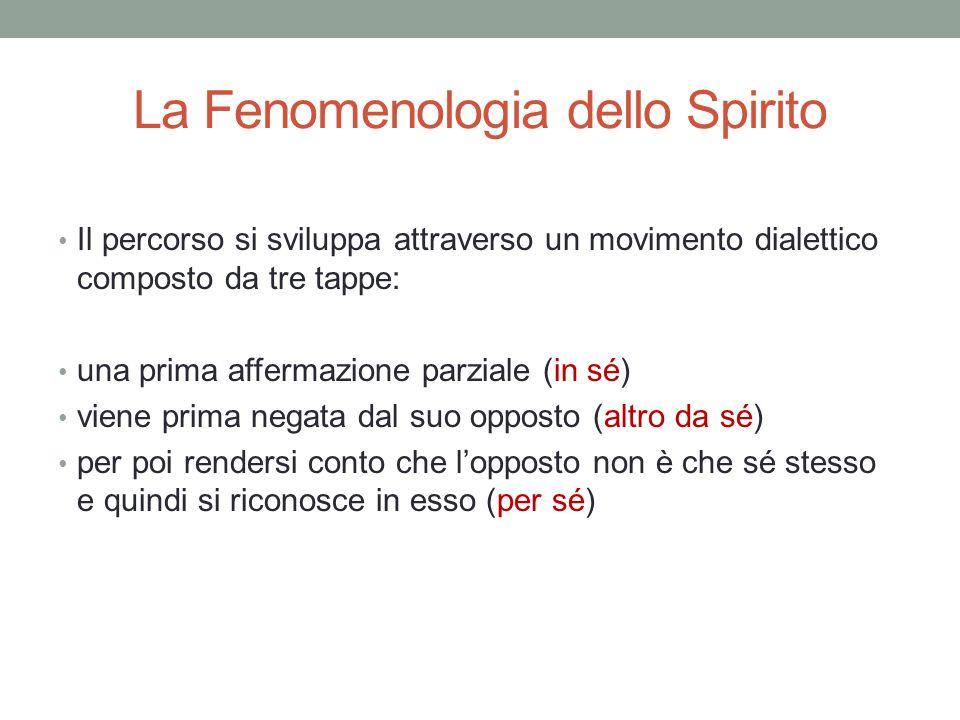 La Fenomenologia dello Spirito Il percorso si sviluppa attraverso un movimento dialettico composto da tre tappe: una prima affermazione parziale (in s