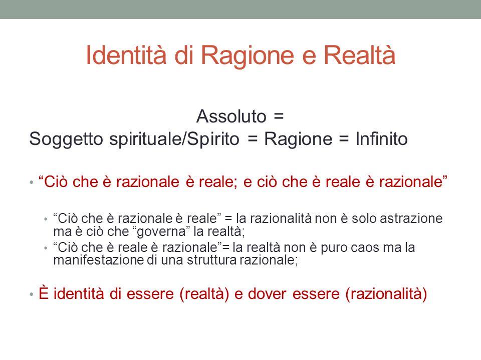 Identità di Ragione e Realtà Assoluto = Soggetto spirituale/Spirito = Ragione = Infinito Ciò che è razionale è reale; e ciò che è reale è razionale Ci