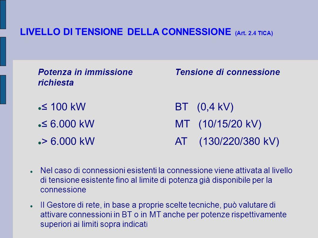 LIVELLO DI TENSIONE DELLA CONNESSIONE (Art. 2.4 TICA) Nel caso di connessioni esistenti la connessione viene attivata al livello di tensione esistente