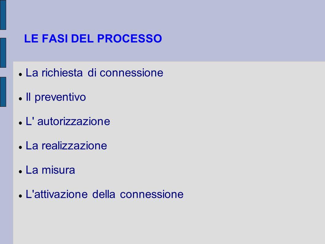 LE FASI DEL PROCESSO La richiesta di connessione Il preventivo L' autorizzazione La realizzazione La misura L'attivazione della connessione