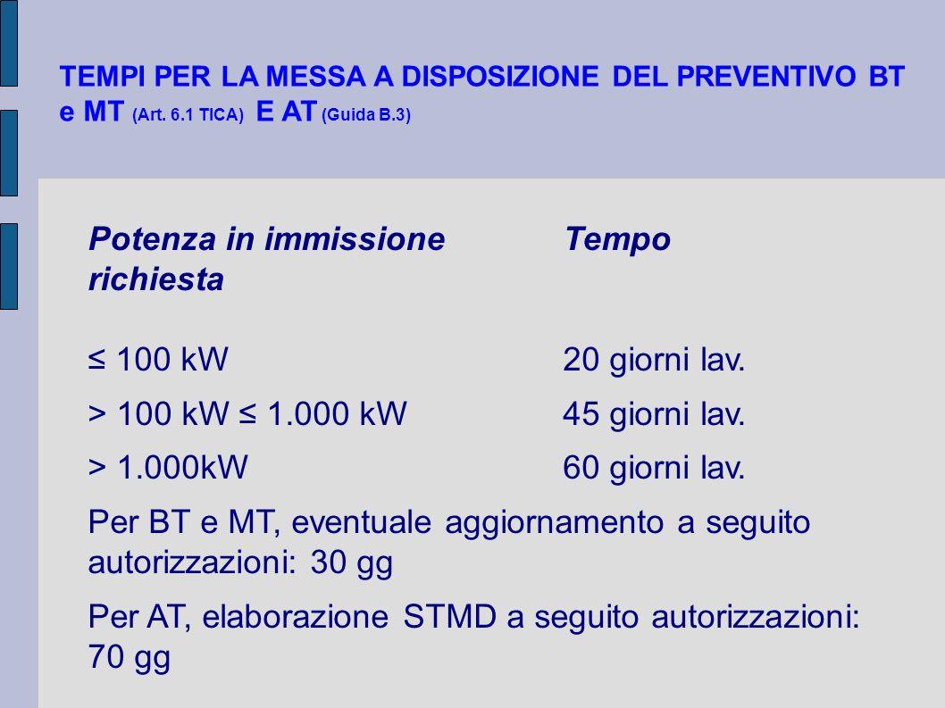 TEMPI PER LA MESSA A DISPOSIZIONE DEL PREVENTIVO BT e MT (Art. 6.1 TICA) E AT (Guida B.3) Potenza in immissioneTempo richiesta 100 kW20 giorni lav. >