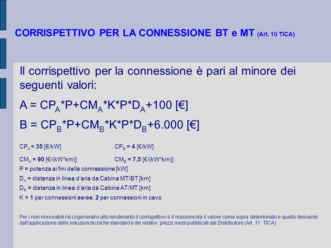 CORRISPETTIVO PER LA CONNESSIONE BT e MT (Art. 10 TICA) Il corrispettivo per la connessione è pari al minore dei seguenti valori: A = CP A *P+CM A *K*