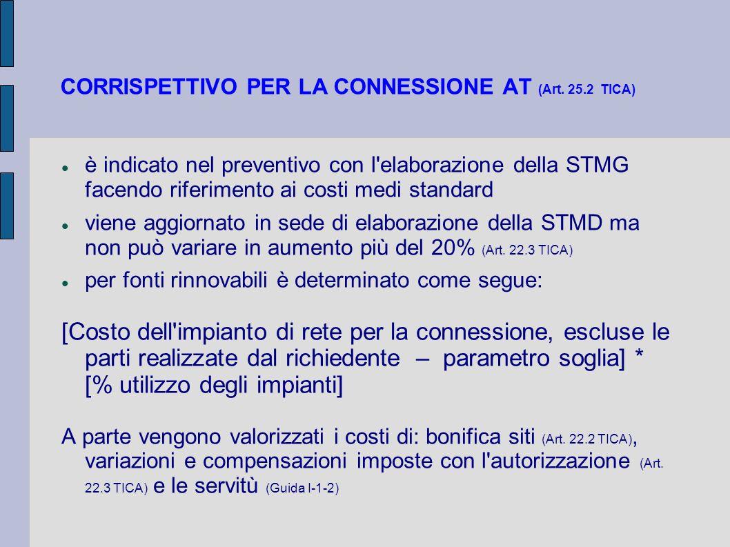 CORRISPETTIVO PER LA CONNESSIONE AT (Art. 25.2 TICA) è indicato nel preventivo con l'elaborazione della STMG facendo riferimento ai costi medi standar