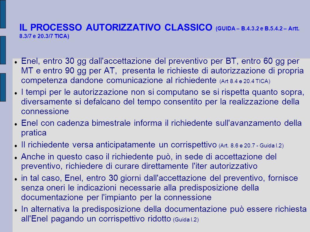 IL PROCESSO AUTORIZZATIVO CLASSICO (GUIDA – B.4.3.2 e B.5.4.2 – Artt. 8.3/7 e 20.3/7 TICA) Enel, entro 30 gg dall'accettazione del preventivo per BT,