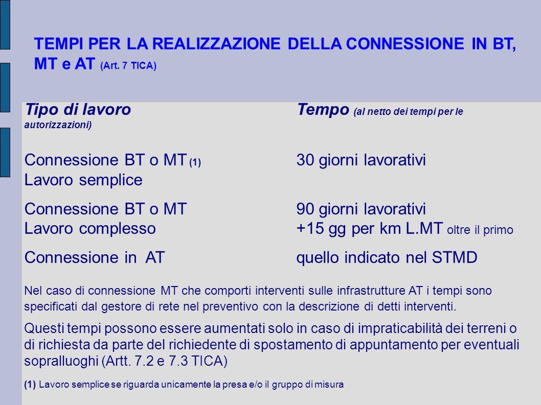 TEMPI PER LA REALIZZAZIONE DELLA CONNESSIONE IN BT, MT e AT (Art. 7 TICA) Tipo di lavoroTempo (al netto dei tempi per le autorizzazioni) Connessione B