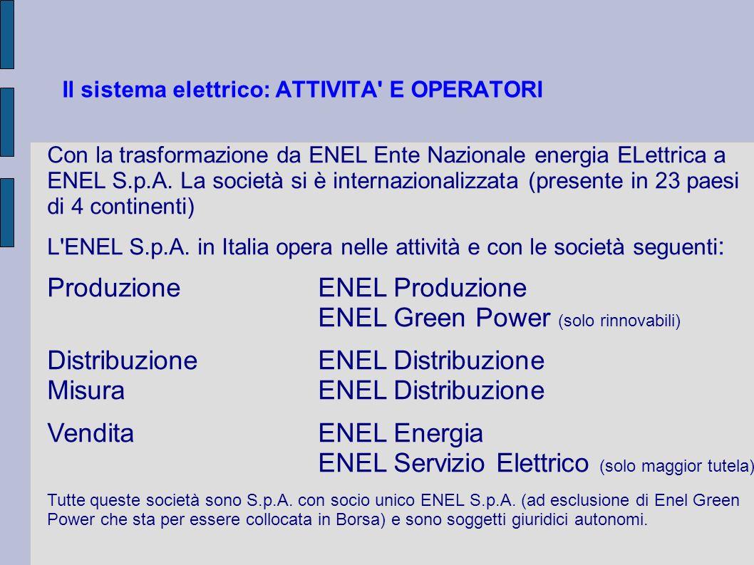 Il sistema elettrico: ATTIVITA' E OPERATORI Con la trasformazione da ENEL Ente Nazionale energia ELettrica a ENEL S.p.A. La società si è internazional