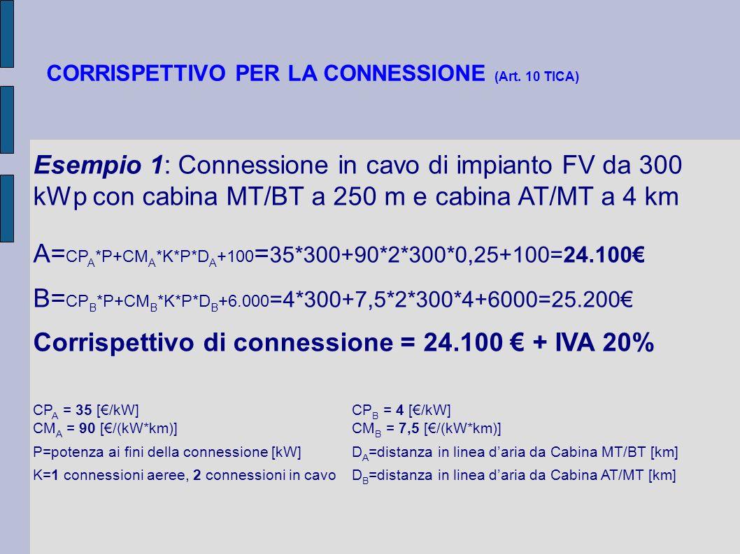 CORRISPETTIVO PER LA CONNESSIONE (Art. 10 TICA) Esempio 1: Connessione in cavo di impianto FV da 300 kWp con cabina MT/BT a 250 m e cabina AT/MT a 4 k