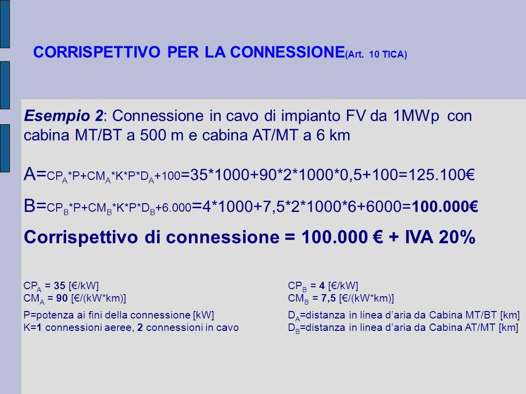 CORRISPETTIVO PER LA CONNESSIONE (Art. 10 TICA) Esempio 2: Connessione in cavo di impianto FV da 1MWp con cabina MT/BT a 500 m e cabina AT/MT a 6 km A