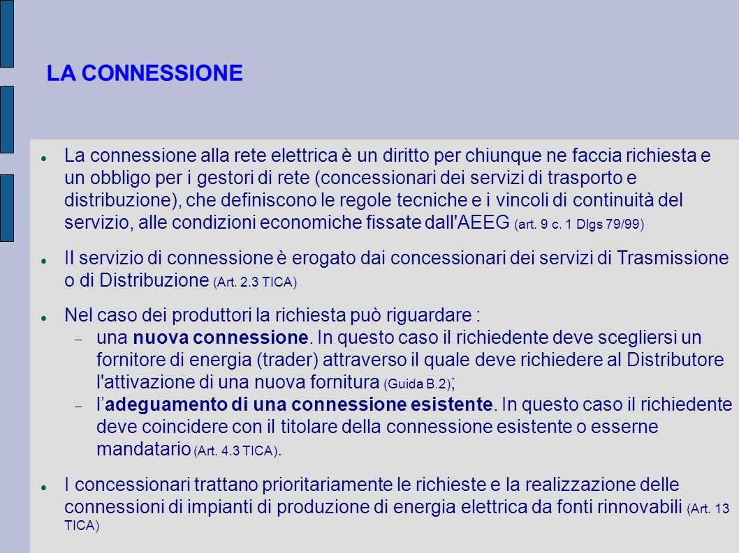 ITER DELLA DOMANDA DI CONNESSIONE IN BT, MT e AT (Artt.