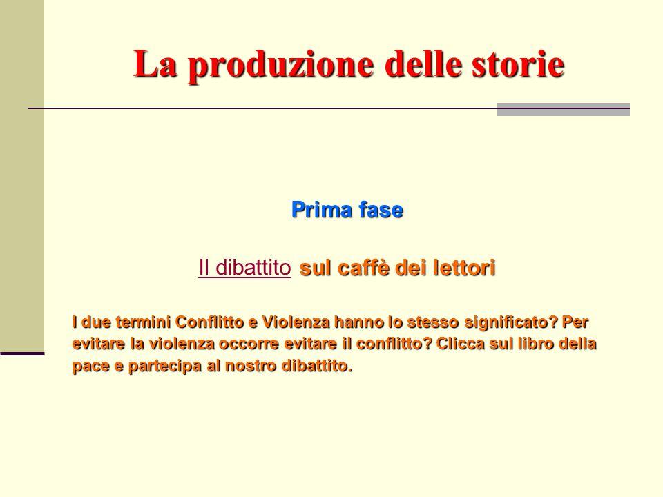 La produzione delle storie Prima fase Il dibattito s ss sul caffè dei lettori I due termini Conflitto e Violenza hanno lo stesso significato? Per evit