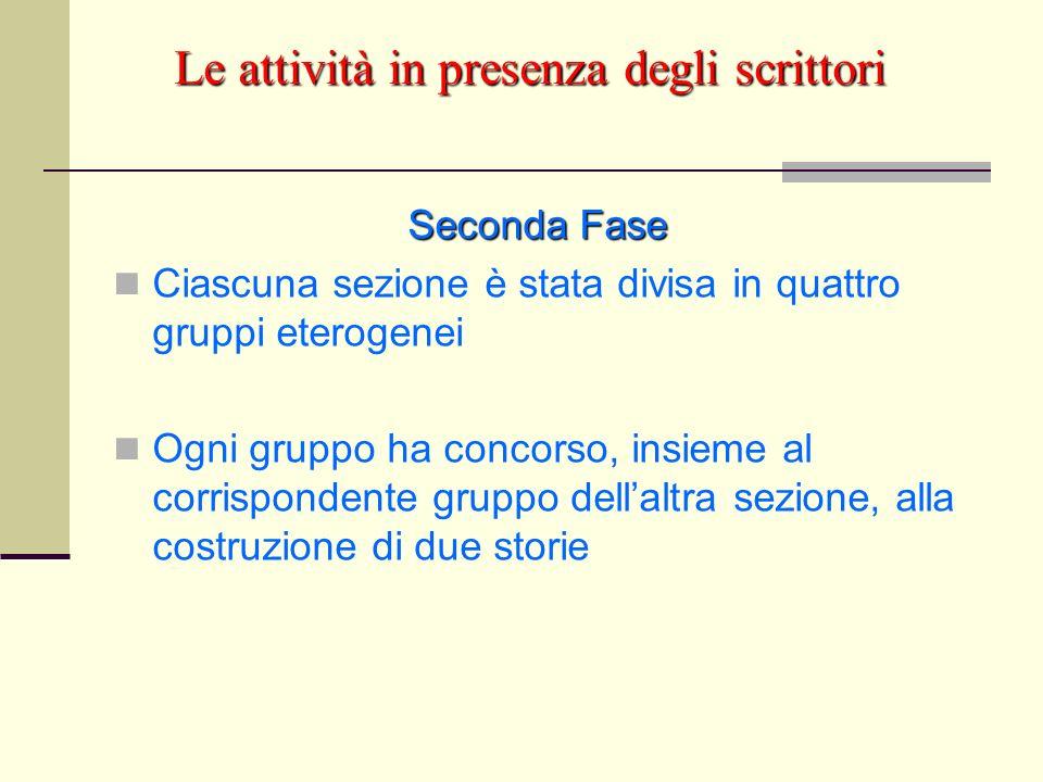 Le attività in presenza degli scrittori Seconda Fase Ciascuna sezione è stata divisa in quattro gruppi eterogenei Ogni gruppo ha concorso, insieme al