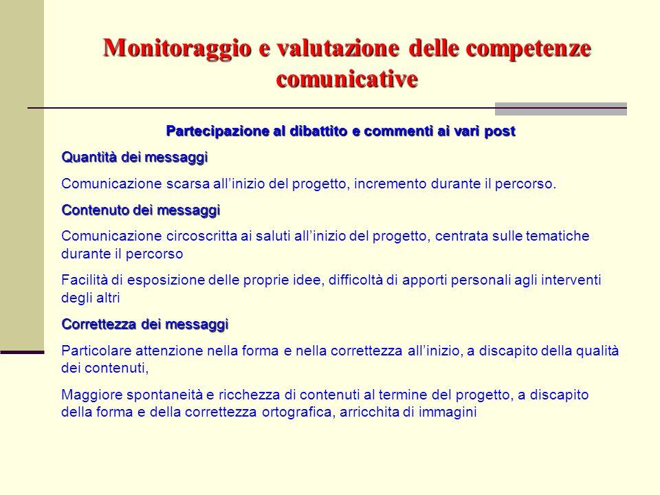 Monitoraggio e valutazione delle competenze comunicative Partecipazione al dibattito e commenti ai vari post Quantità dei messaggi Comunicazione scars