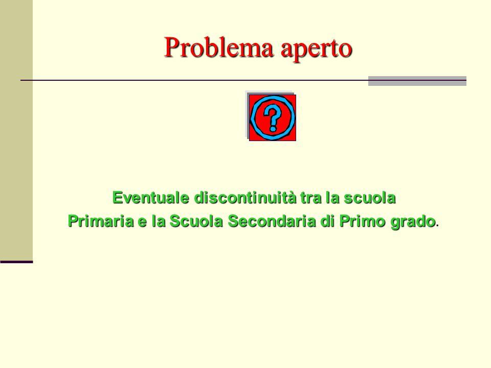 Problema aperto Eventuale discontinuità tra la scuola Primaria e la Scuola Secondaria di Primo grado.