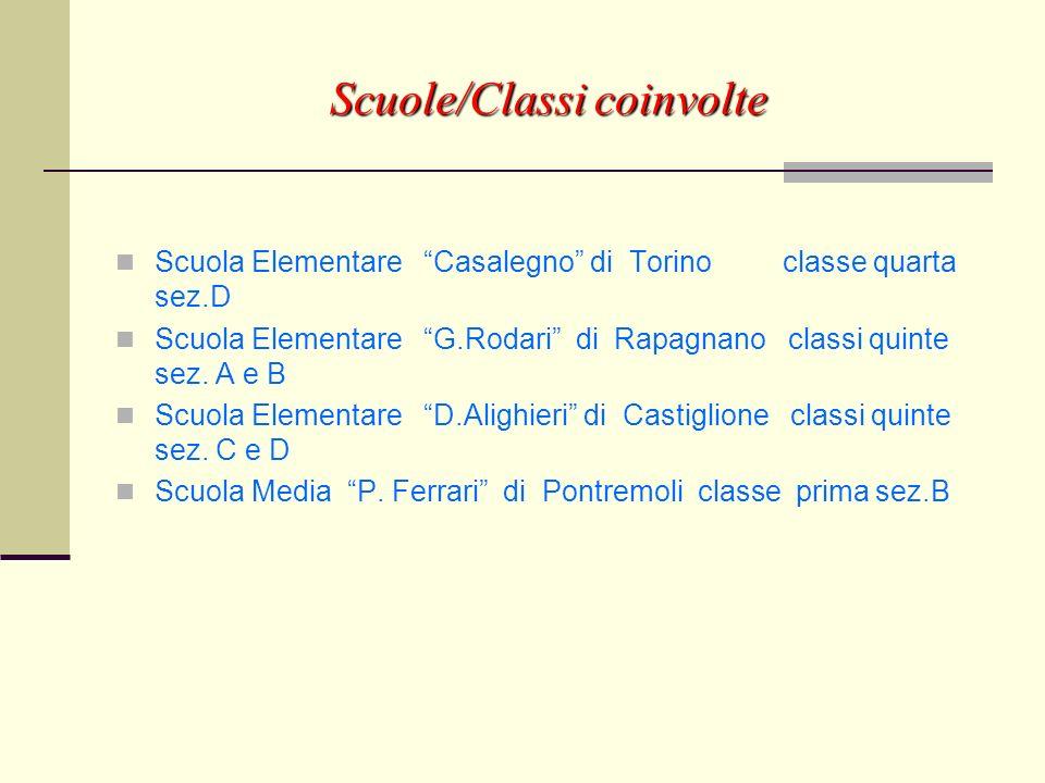 Scuole/Classi coinvolte Scuola Elementare Casalegno di Torino classe quarta sez.D Scuola Elementare G.Rodari di Rapagnano classi quinte sez. A e B Scu