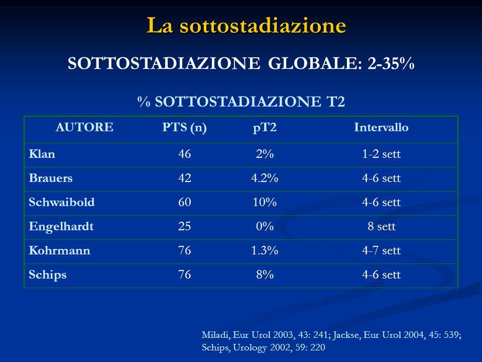 La sottostadiazione Miladi, Eur Urol 2003, 43: 241; Jackse, Eur Urol 2004, 45: 539; Schips, Urology 2002, 59: 220 % SOTTOSTADIAZIONE T2 SOTTOSTADIAZIO