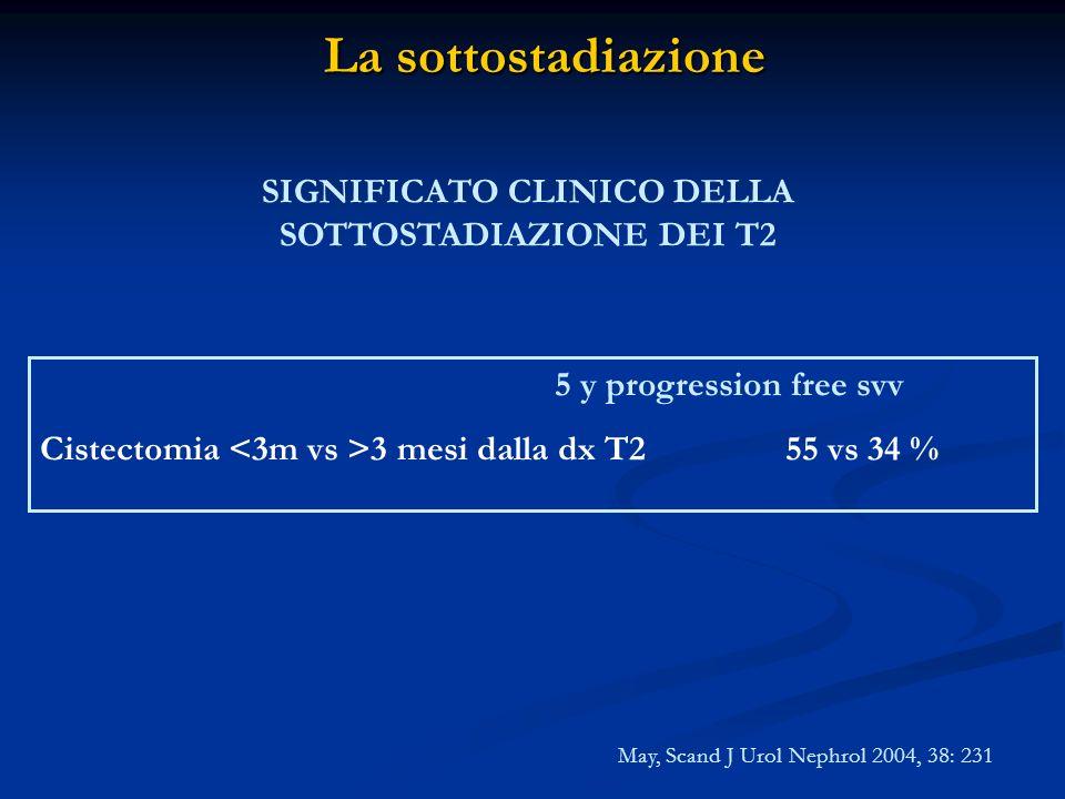 La sottostadiazione May, Scand J Urol Nephrol 2004, 38: 231 SIGNIFICATO CLINICO DELLA SOTTOSTADIAZIONE DEI T2 5 y progression free svv Cistectomia 3 m