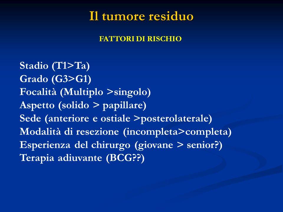 Il tumore residuo Stadio (T1>Ta) Grado (G3>G1) Focalità (Multiplo >singolo) Aspetto (solido > papillare) Sede (anteriore e ostiale >posterolaterale) M
