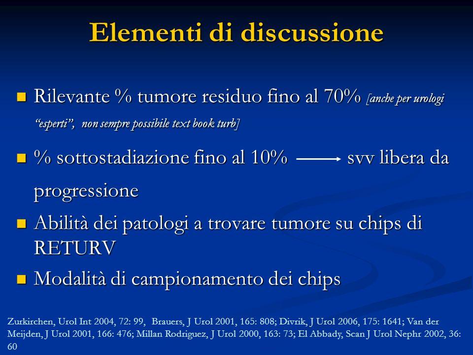 Elementi di discussione Rilevante % tumore residuo fino al 70% [anche per urologi esperti, non sempre possibile text book turb] Rilevante % tumore res
