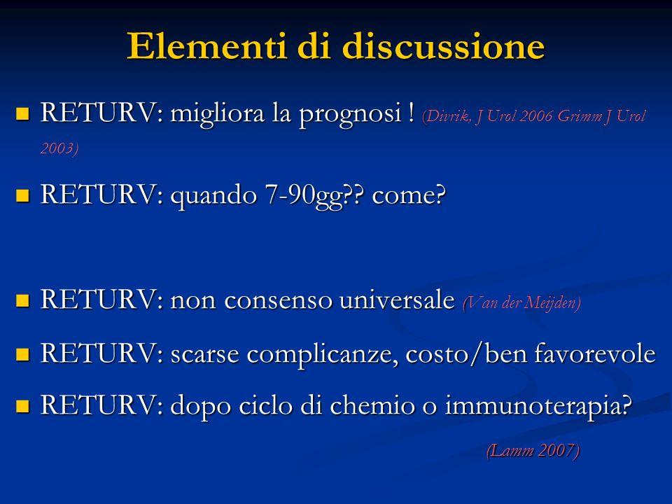 Elementi di discussione RETURV: migliora la prognosi ! ( RETURV: migliora la prognosi ! (Divrik, J Urol 2006 Grimm J Urol 2003) RETURV: quando 7-90gg?