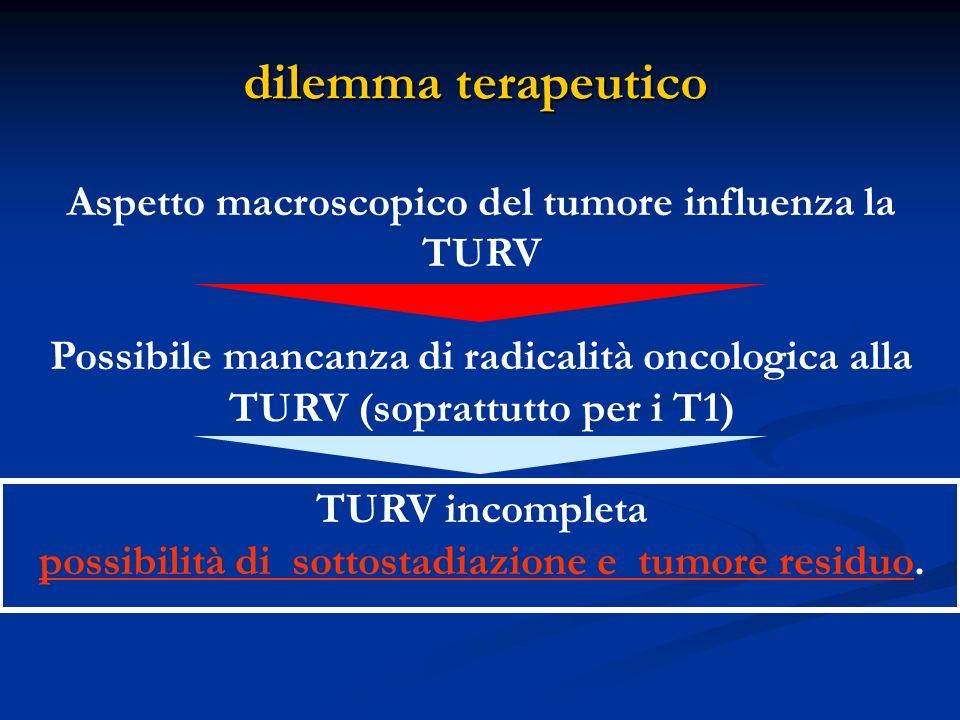 dilemma terapeutico Aspetto macroscopico del tumore influenza la TURV Possibile mancanza di radicalità oncologica alla TURV (soprattutto per i T1) TUR