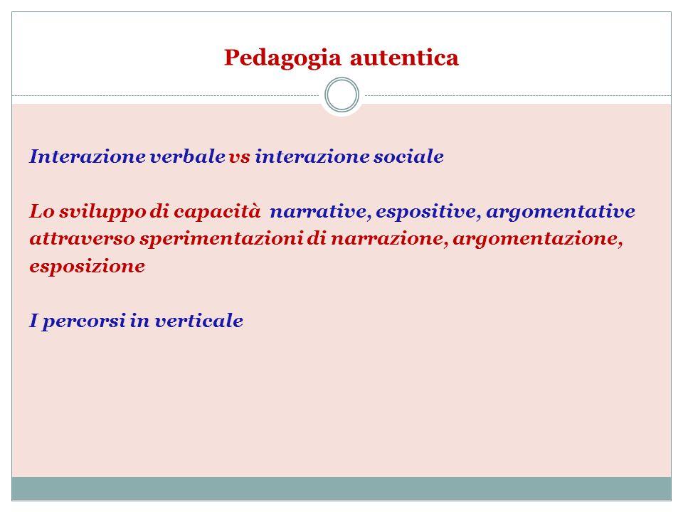 Pedagogia autentica Interazione verbale vs interazione sociale Lo sviluppo di capacità narrative, espositive, argomentative attraverso sperimentazioni