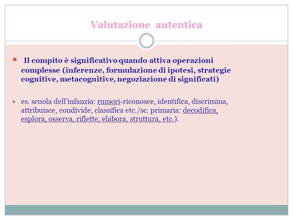 Valutazione autentica Il compito è significativo quando attiva operazioni complesse (inferenze, formulazione di ipotesi, strategie cognitive, metacogn