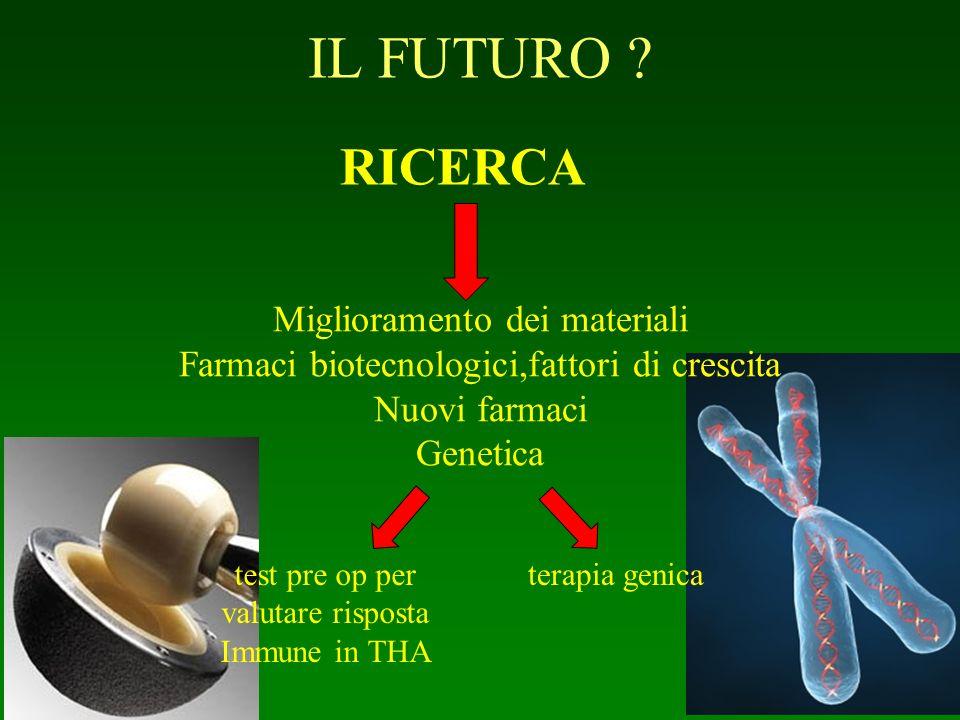 IL FUTURO ? Miglioramento dei materiali Farmaci biotecnologici,fattori di crescita Nuovi farmaci Genetica RICERCA test pre op per valutare risposta Im