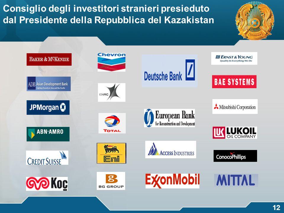 логотип 12 Consiglio degli investitori stranieri presieduto dal Presidente della Repubblica del Kazakistan