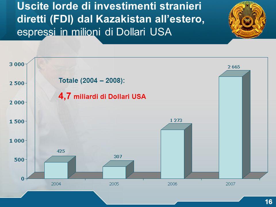 логотип 16 Uscite lorde di investimenti stranieri diretti (FDI) dal Kazakistan allestero, espressi in milioni di Dollari USA Totale (2004 – 2008): 4,7