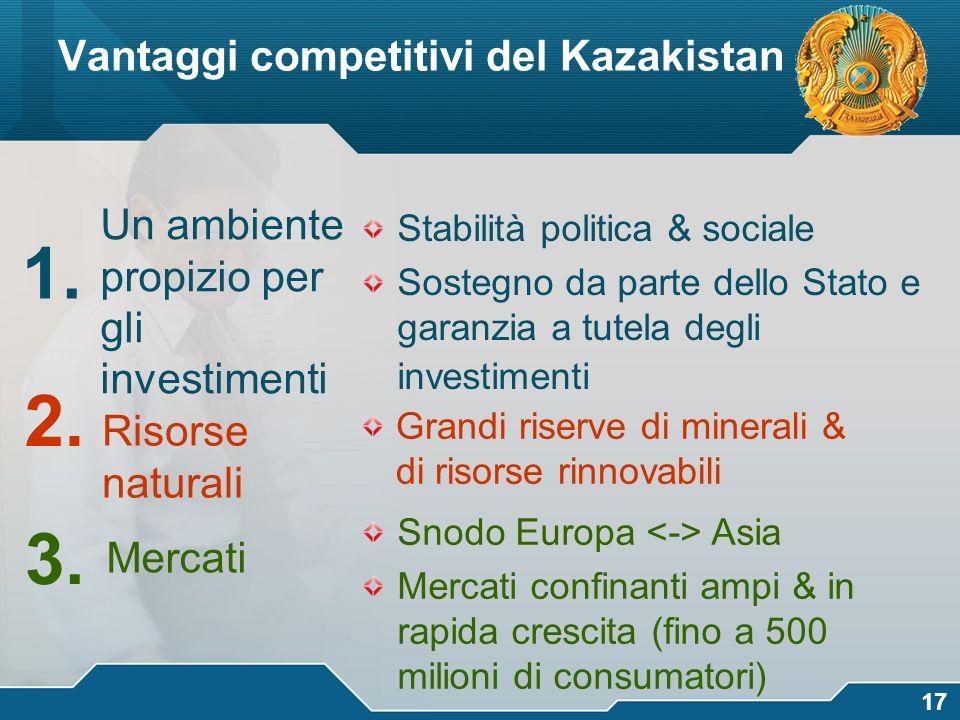 логотип 17 Vantaggi competitivi del Kazakistan Un ambiente propizio per gli investimenti Stabilità politica & sociale Sostegno da parte dello Stato e