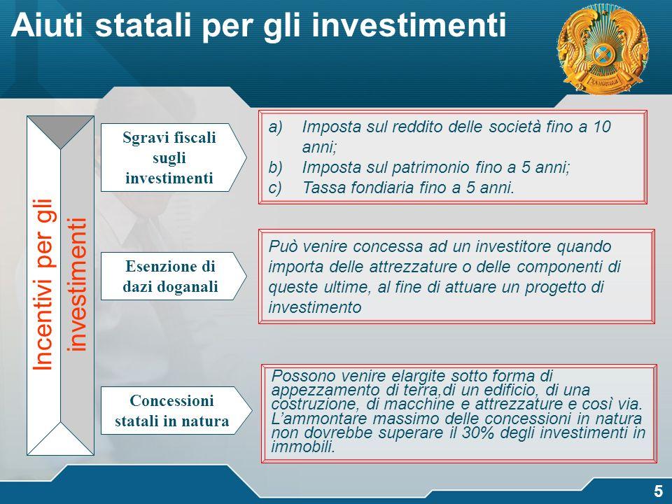 логотип 5 Sgravi fiscali sugli investimenti Incentivi per gli investimenti Esenzione di dazi doganali Concessioni statali in natura a)Imposta sul redd
