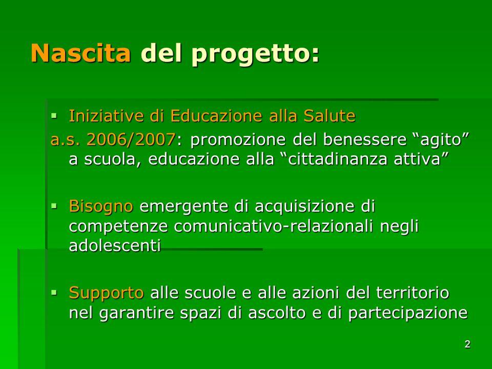 2 Nascita del progetto: Iniziative di Educazione alla Salute Iniziative di Educazione alla Salute a.s. 2006/2007: promozione del benessere agito a scu