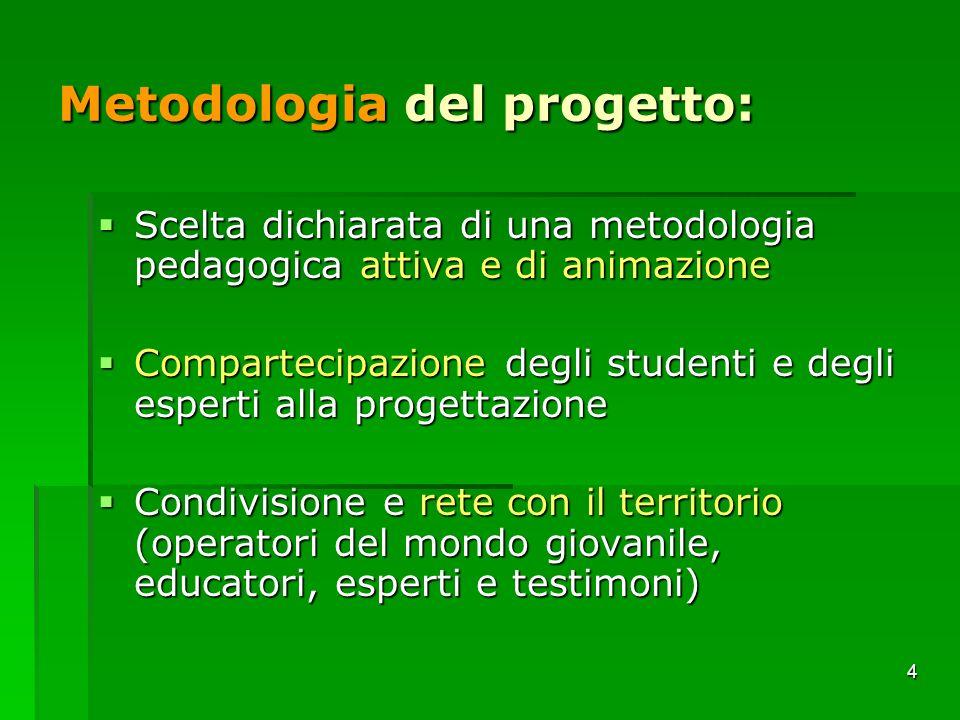 4 Metodologia del progetto: Scelta dichiarata di una metodologia pedagogica attiva e di animazione Scelta dichiarata di una metodologia pedagogica att