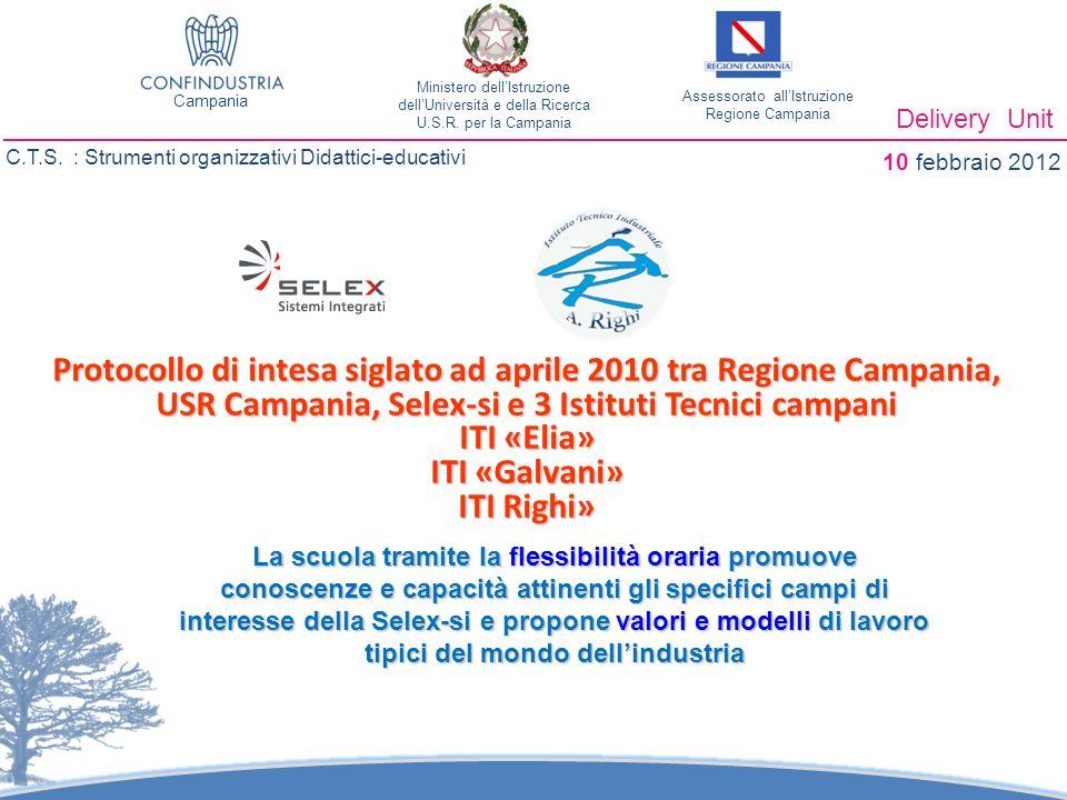 Protocollo di intesa curato da Selex-si, ITI A.