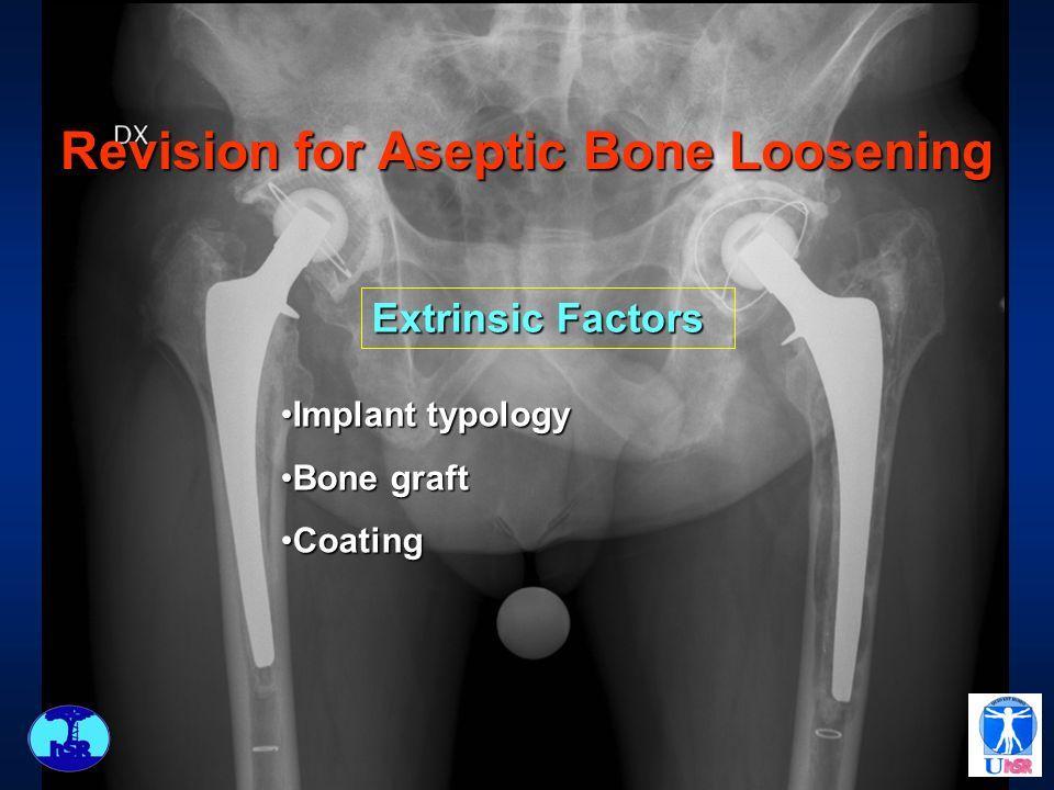 Extrinsic Factors Implant typologyImplant typology Bone graftBone graft CoatingCoating Revision for Aseptic Bone Loosening