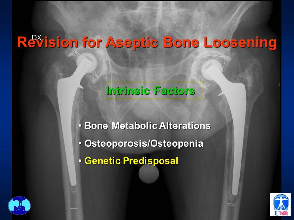 Bone Metabolic Alterations Bone Metabolic Alterations Osteoporosis/Osteopenia Osteoporosis/Osteopenia Genetic Predisposal Genetic Predisposal Intrinsi