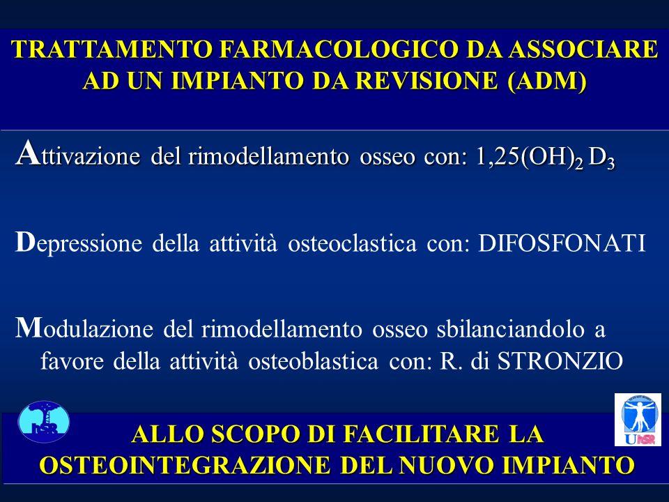 A ttivazione del rimodellamento osseo con: 1,25(OH) 2 D 3 D epressione della attività osteoclastica con: DIFOSFONATI M odulazione del rimodellamento o