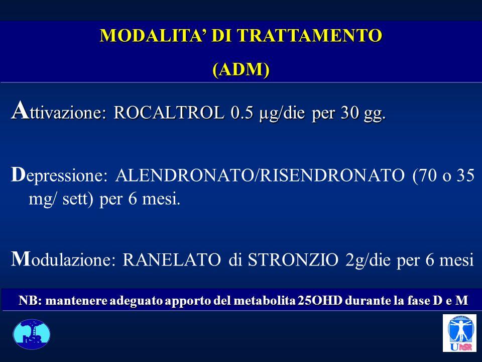 A ttivazione: ROCALTROL 0.5 µg/die per 30 gg. D epressione: ALENDRONATO/RISENDRONATO (70 o 35 mg/ sett) per 6 mesi. M odulazione: RANELATO di STRONZIO