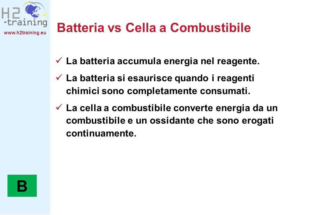 www.h2training.eu Batteria vs Cella a Combustibile La batteria accumula energia nel reagente. La batteria si esaurisce quando i reagenti chimici sono