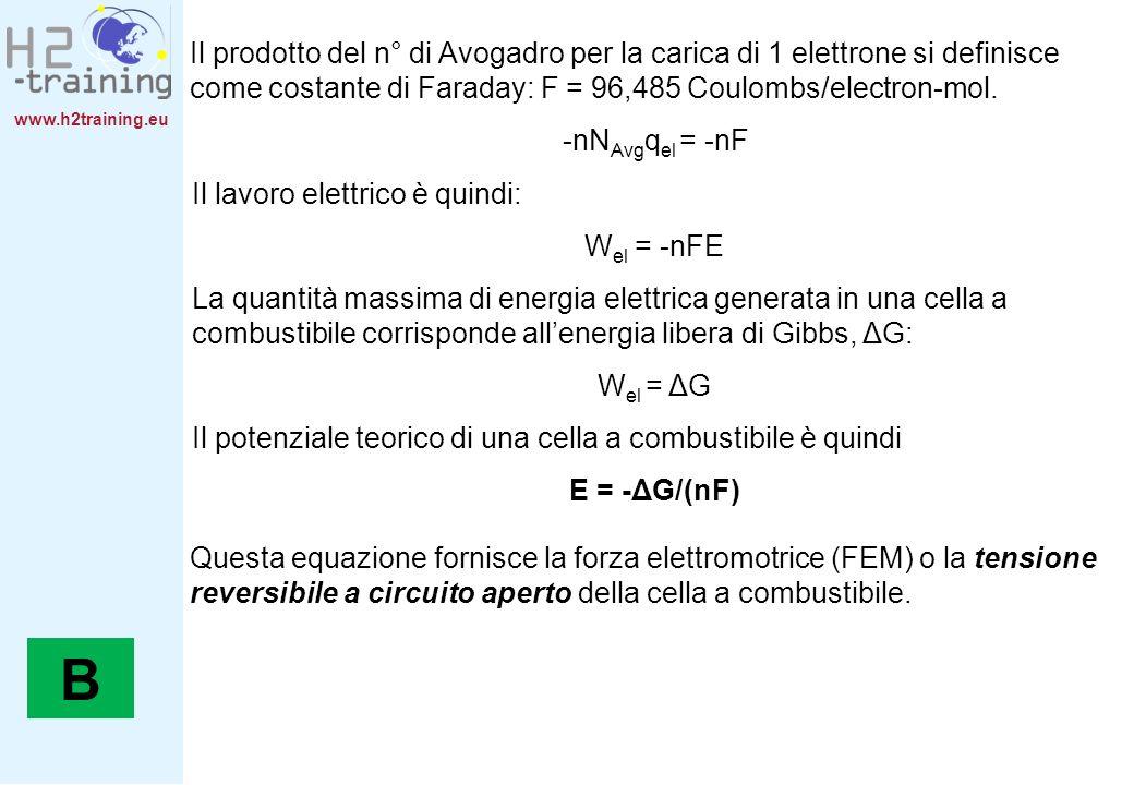 www.h2training.eu Il prodotto del n° di Avogadro per la carica di 1 elettrone si definisce come costante di Faraday: F = 96,485 Coulombs/electron-mol.