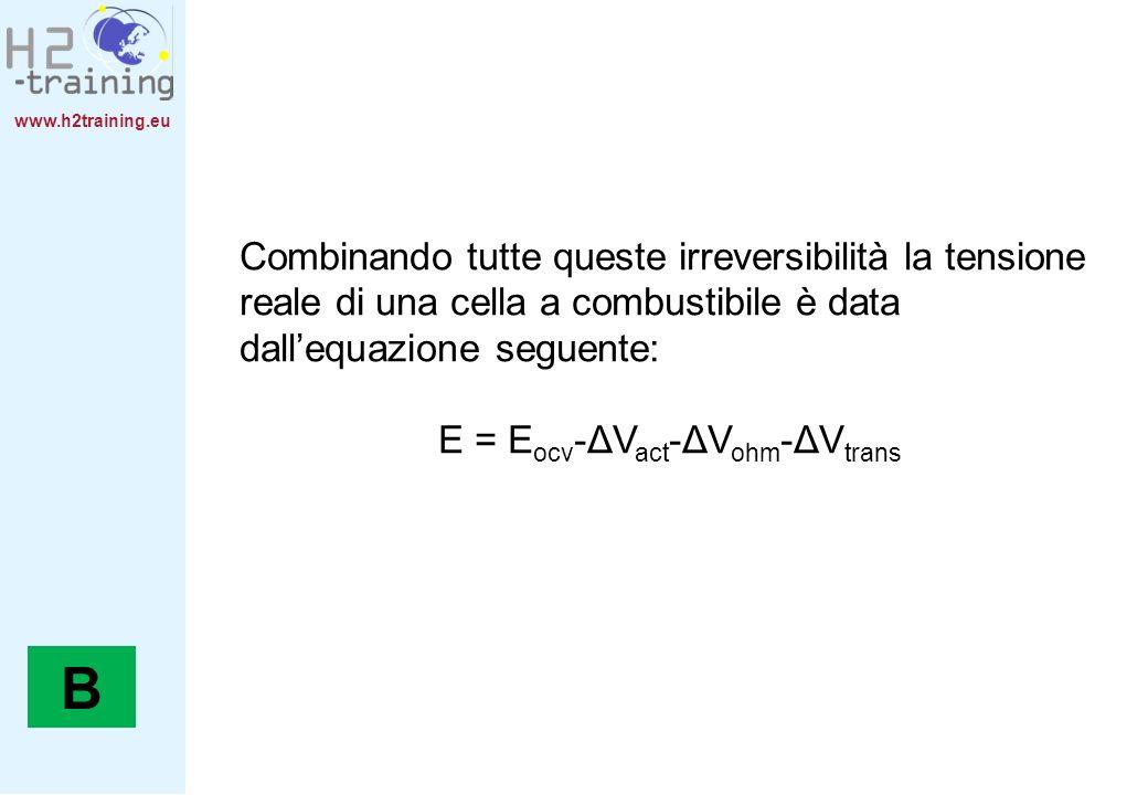 www.h2training.eu Combinando tutte queste irreversibilità la tensione reale di una cella a combustibile è data dallequazione seguente: E = E ocv -ΔV a