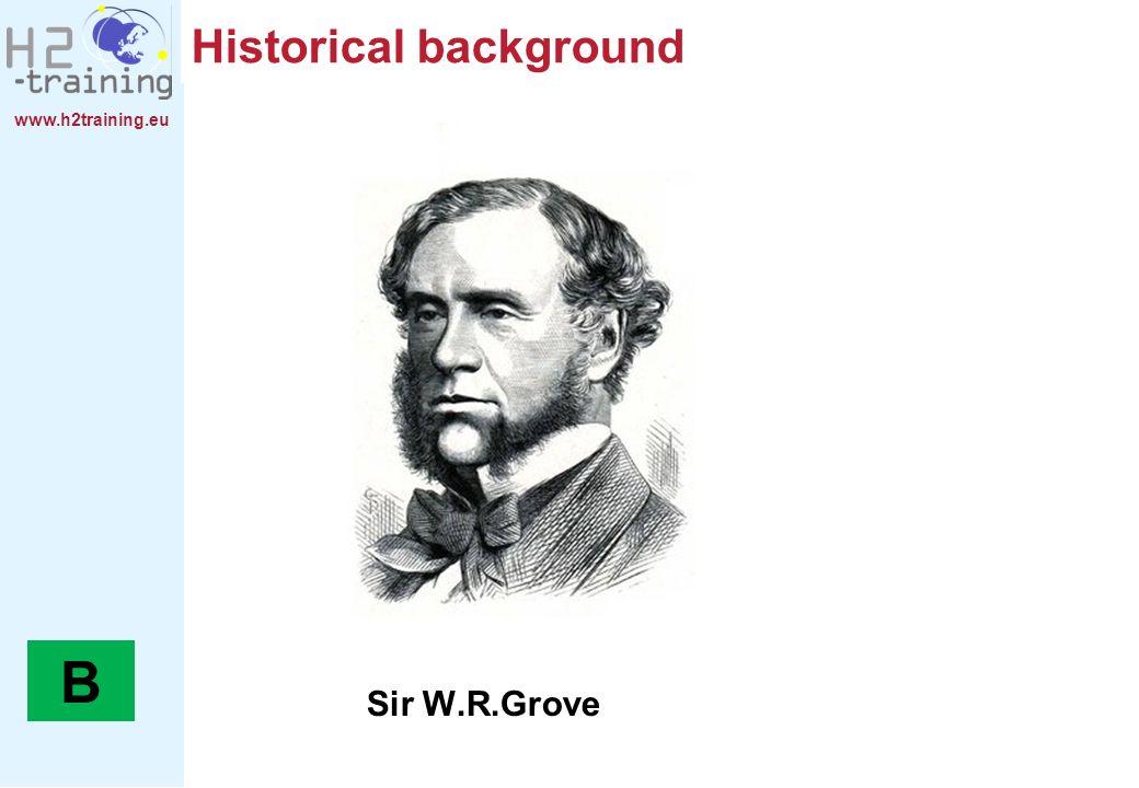 www.h2training.eu Historical background Sir W.R.Grove B