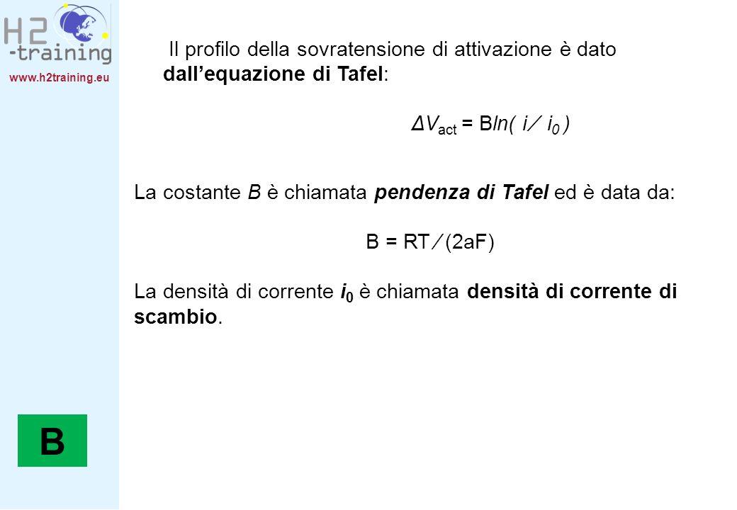 www.h2training.eu Il profilo della sovratensione di attivazione è dato dallequazione di Tafel: ΔV act = Bln( i i 0 ) La costante B è chiamata pendenza