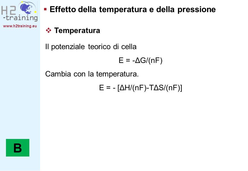 www.h2training.eu Effetto della temperatura e della pressione Temperatura Il potenziale teorico di cella E = -ΔG/(nF) Cambia con la temperatura. E = -