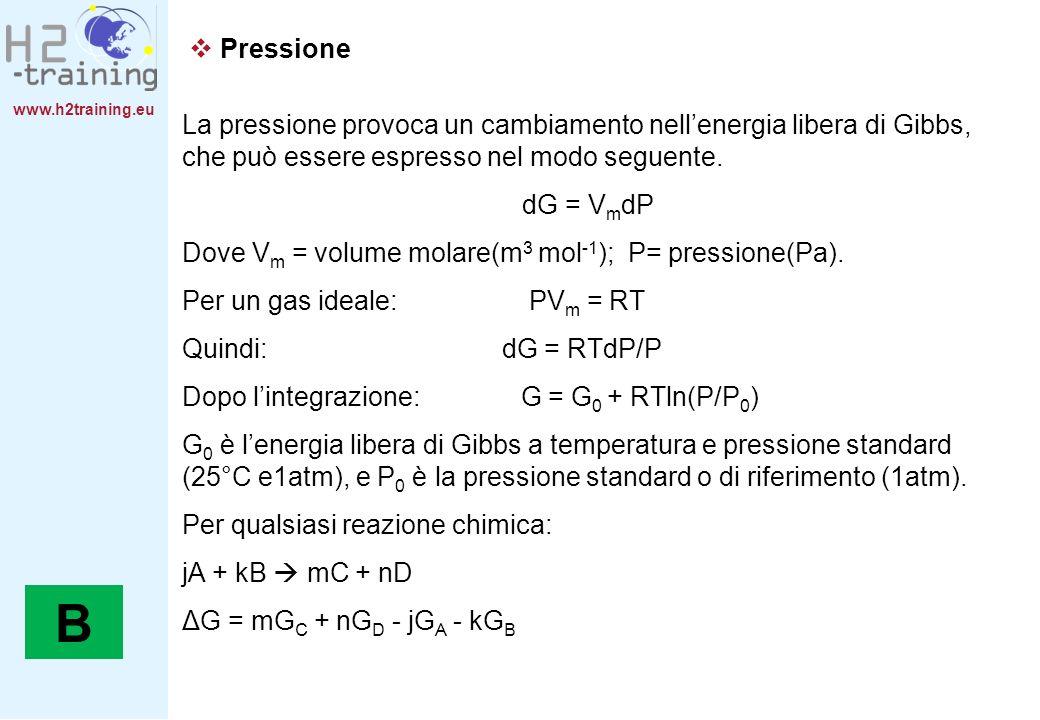 www.h2training.eu Pressione La pressione provoca un cambiamento nellenergia libera di Gibbs, che può essere espresso nel modo seguente. dG = V m dP Do
