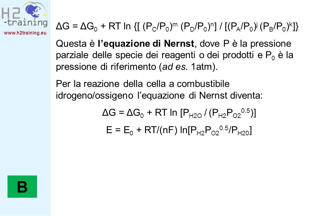 www.h2training.eu ΔG = ΔG 0 + RT ln {[ (P C /P 0 ) m (P D /P 0 ) n ] / [(P A /P 0 ) j (P B /P 0 ) k ]} Questa è lequazione di Nernst, dove P è la pres