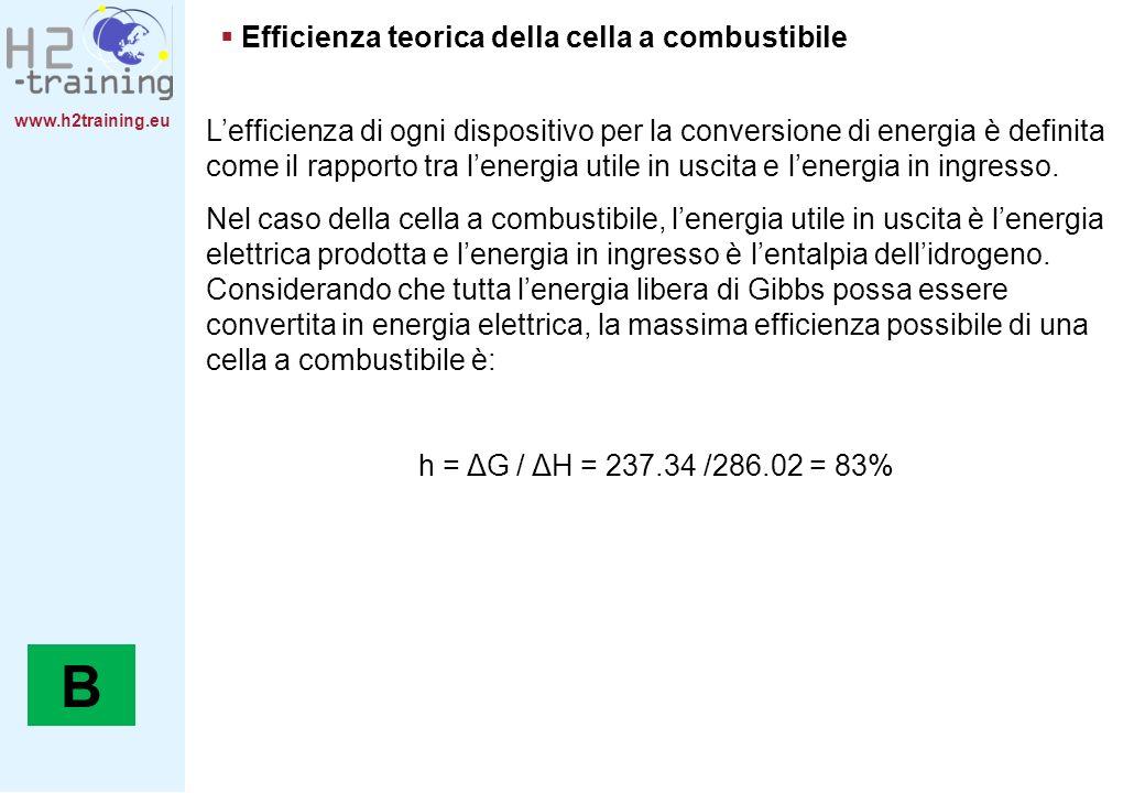 www.h2training.eu Efficienza teorica della cella a combustibile Lefficienza di ogni dispositivo per la conversione di energia è definita come il rappo